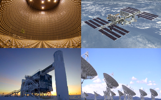 There are other big and expensive science experiments in different parts of the globe that were set up in order to understand more about nature. (Clockwise) Super-Kamiokande (neutrino observatory in Japan), International Space Station, Very large Array (astronomical radio observatory in New Mexico), and IceCube (neutrino telescope in the South Pole).
